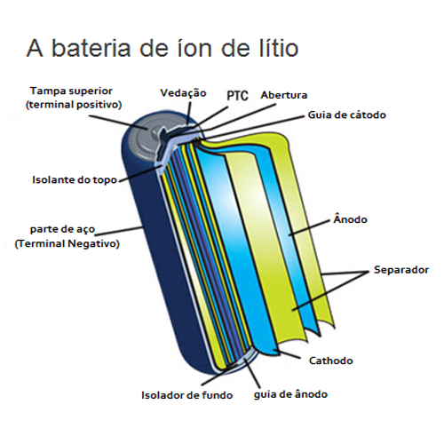 bateria-_on-l_tio.jpg